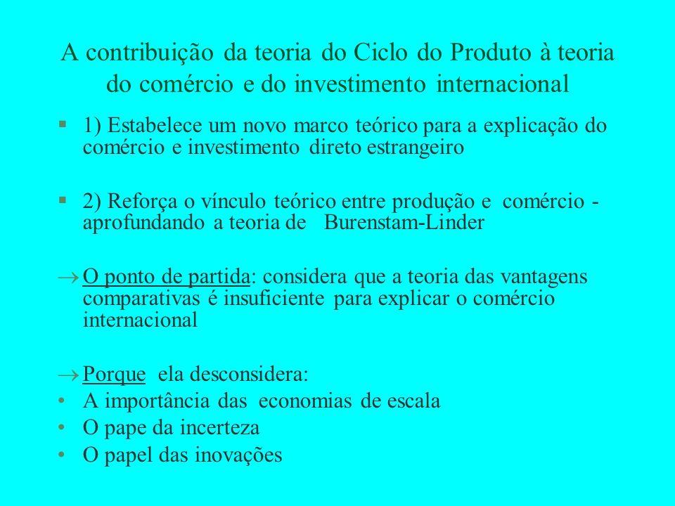 A contribuição da teoria do Ciclo do Produto à teoria do comércio e do investimento internacional §1) Estabelece um novo marco teórico para a explicaç