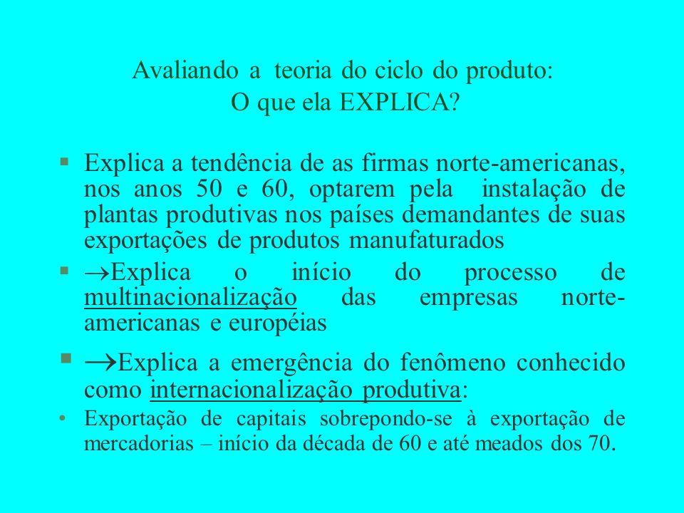 Avaliando a teoria do ciclo do produto: O que ela EXPLICA? §Explica a tendência de as firmas norte-americanas, nos anos 50 e 60, optarem pela instalaç
