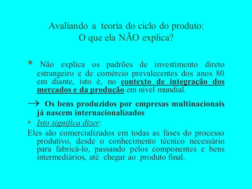 Avaliando a teoria do ciclo do produto: O que ela NÃO explica? § Não explica os padrões de investimento direto estrangeiro e de comércio prevalecentes