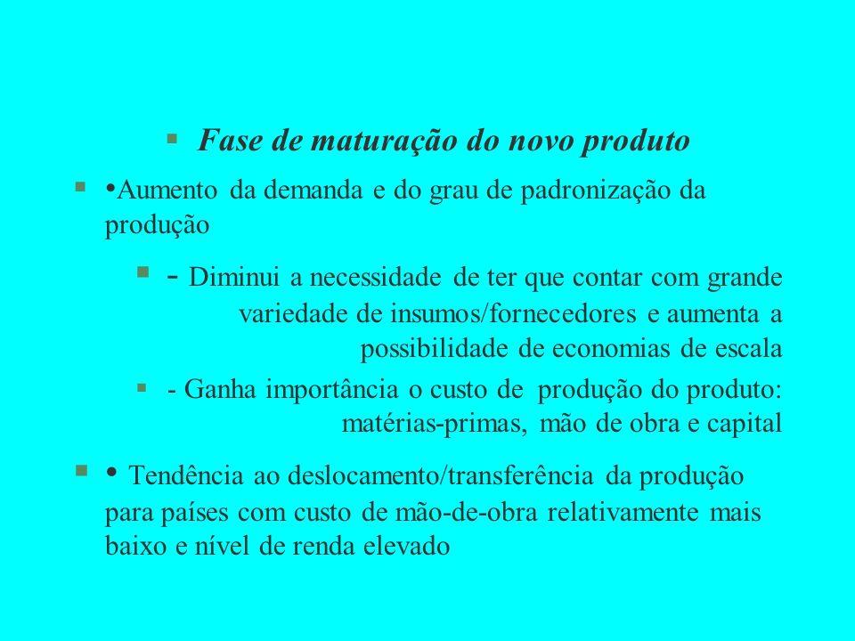 §Fase de Standardização do novo produto § As características da fase anterior do produto são reforçadas nesta fase §- Aumento da escala de consumo §-Aumento da padronização da produção §- Aumenta a importância dos custos tradicionais em relação aos custos de pesquisar, testar...