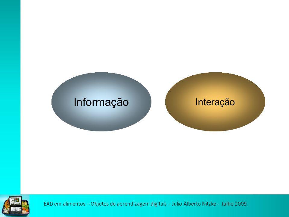 EAD em alimentos – Objetos de aprendizagem digitais – Julio Alberto Nitzke - Julho 2009 Informação Interação