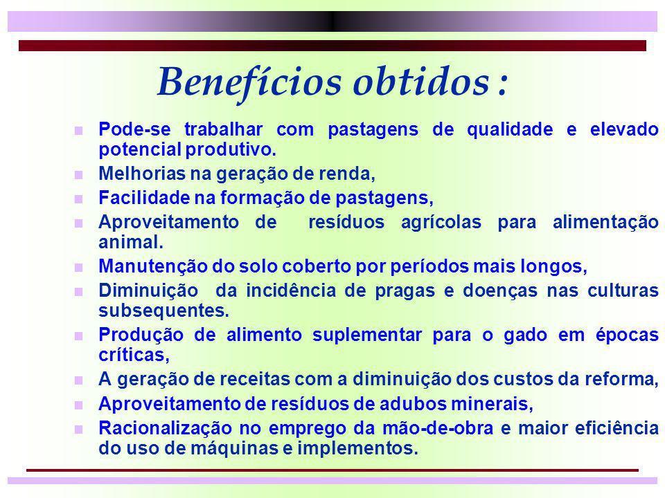 Resultados com a produção animal em alguns experimentos com forrageiras de inverno na região centro-sul do Estado do Paraná TRAT GMD G/ha ANO FONTE n (kg/animal/dia) (kg/ha) n 5% PV1,14 701 n 10% PV1,15 5051996LUSTOSA (1998) n 15% PV1,23 403 n 7 cm 1,10 675 n 14 cm1,23 7481997COSALTER (1998) n 21 cm1,27 612 n n 0 % supl.1,00 651 n 0,5 % supl.1,30 809 1998 ASSMANN(1999) n 1 % supl.1,30 789