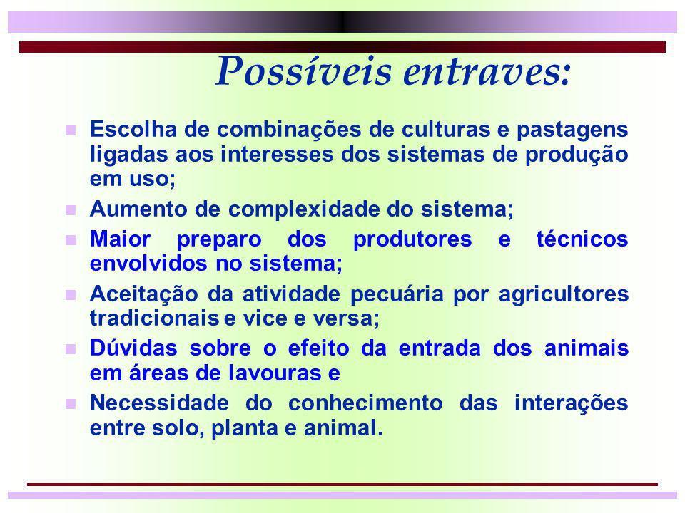 Possíveis entraves: n Escolha de combinações de culturas e pastagens ligadas aos interesses dos sistemas de produção em uso; n Aumento de complexidade