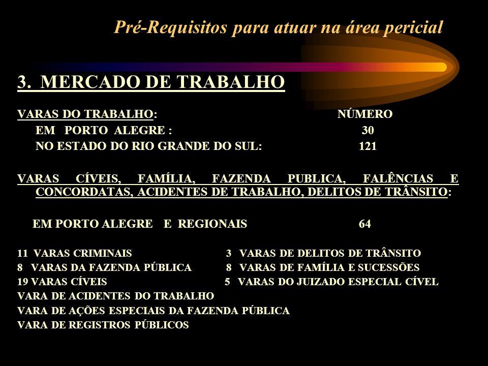 Pré-Requisitos para atuar na área pericial 3. MERCADO DE TRABALHO VARAS DO TRABALHO: NÚMERO EM PORTO ALEGRE : 30 NO ESTADO DO RIO GRANDE DO SUL: 121 V