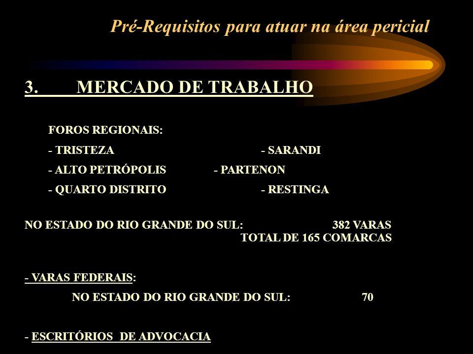 3. MERCADO DE TRABALHO FOROS REGIONAIS: - TRISTEZA - SARANDI - ALTO PETRÓPOLIS- PARTENON - QUARTO DISTRITO- RESTINGA NO ESTADO DO RIO GRANDE DO SUL: 3