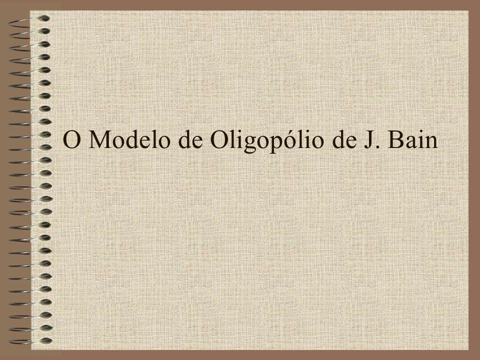 O Modelo de Oligopólio de J. Bain