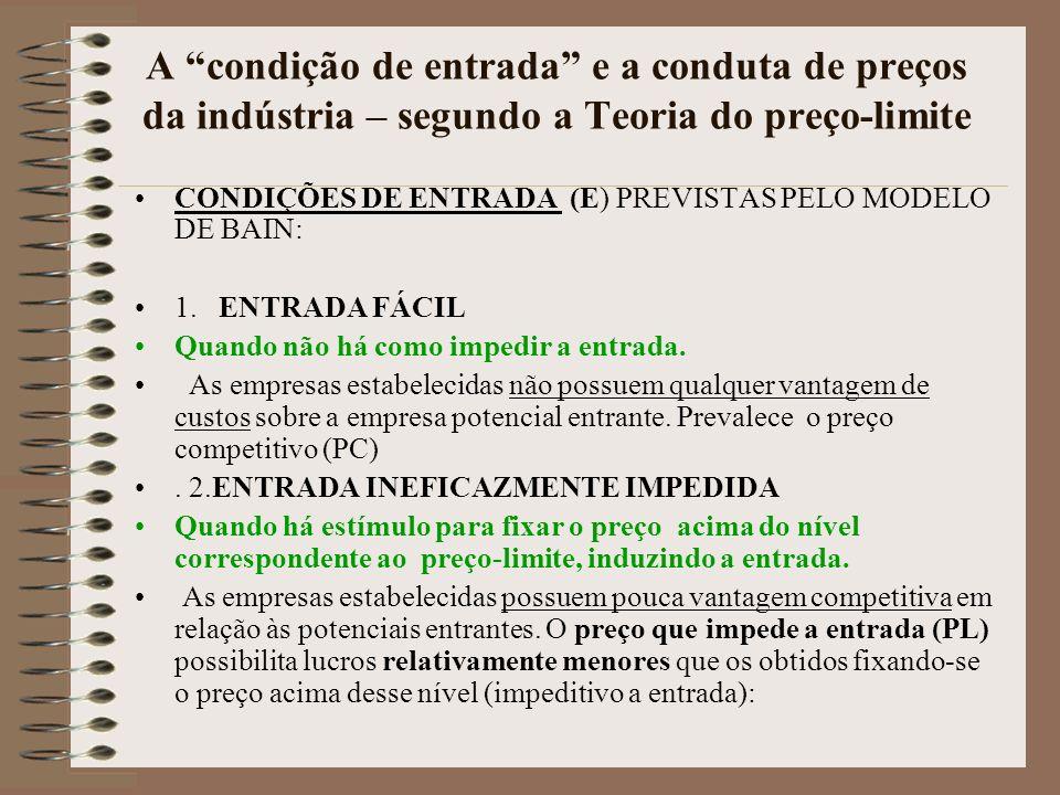 A condição de entrada e a conduta de preços da indústria – segundo a Teoria do preço-limite CONDIÇÕES DE ENTRADA (E) PREVISTAS PELO MODELO DE BAIN: 1.