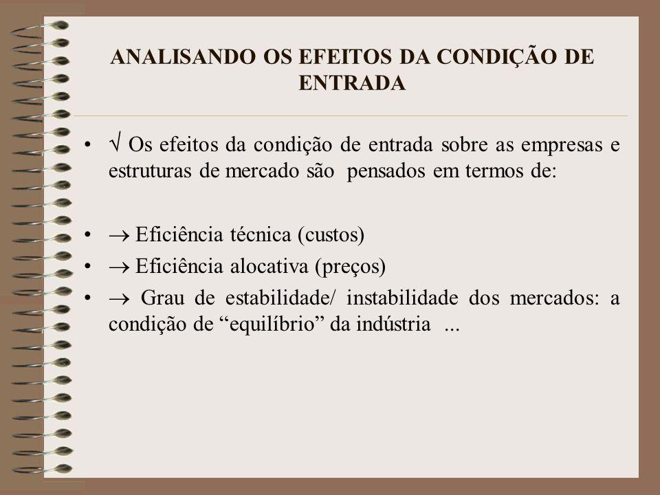 ANALISANDO OS EFEITOS DA CONDIÇÃO DE ENTRADA Os efeitos da condição de entrada sobre as empresas e estruturas de mercado são pensados em termos de: Ef