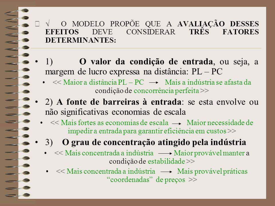 O MODELO PROPÕE QUE A AVALIAÇÃO DESSES EFEITOS DEVE CONSIDERAR TRÊS FATORES DETERMINANTES: 1) O valor da condição de entrada, ou seja, a margem de luc