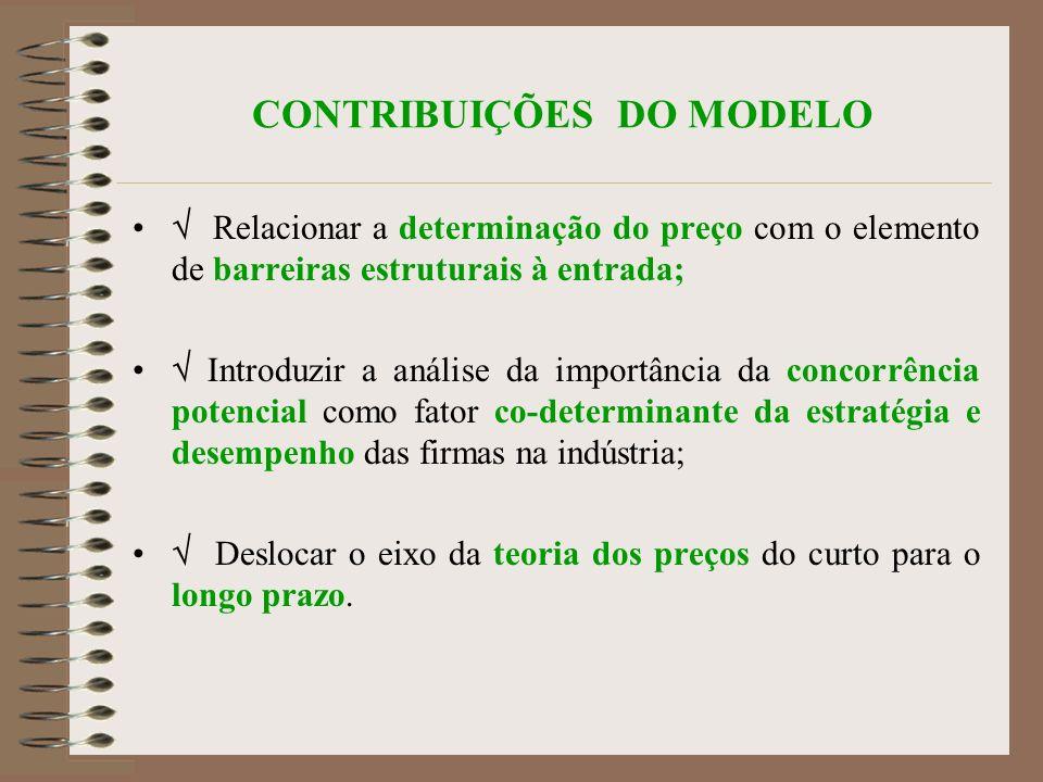 CONTRIBUIÇÕES DO MODELO Relacionar a determinação do preço com o elemento de barreiras estruturais à entrada; Introduzir a análise da importância da c