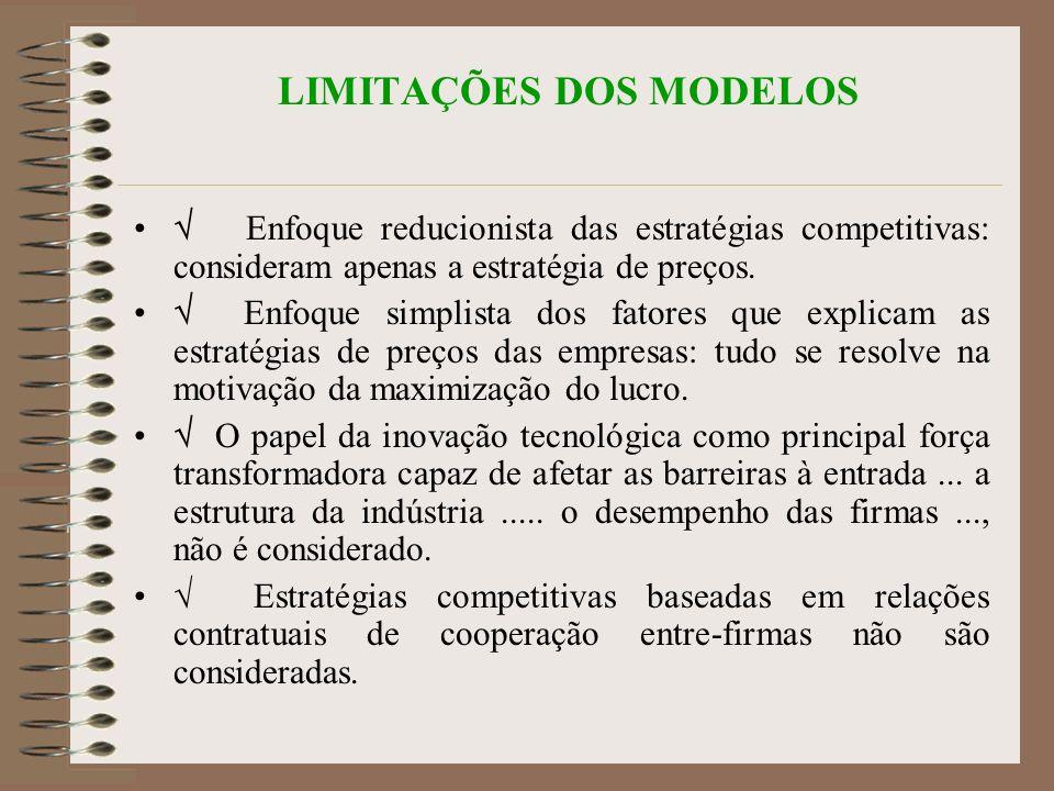 LIMITAÇÕES DOS MODELOS Enfoque reducionista das estratégias competitivas: consideram apenas a estratégia de preços. Enfoque simplista dos fatores que