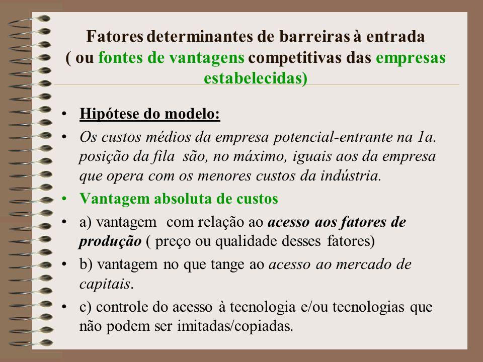 Fatores determinantes de barreiras à entrada ( ou fontes de vantagens competitivas das empresas estabelecidas) Hipótese do modelo: Os custos médios da