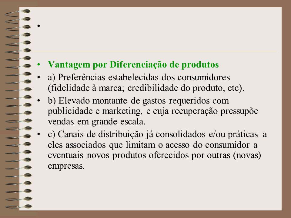 Vantagem por Diferenciação de produtos a) Preferências estabelecidas dos consumidores (fidelidade à marca; credibilidade do produto, etc). b) Elevado