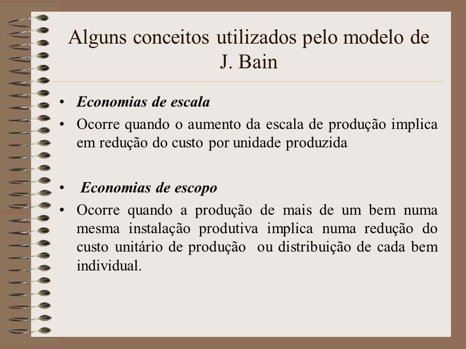 Alguns conceitos utilizados pelo modelo de J. Bain Economias de escala Ocorre quando o aumento da escala de produção implica em redução do custo por u