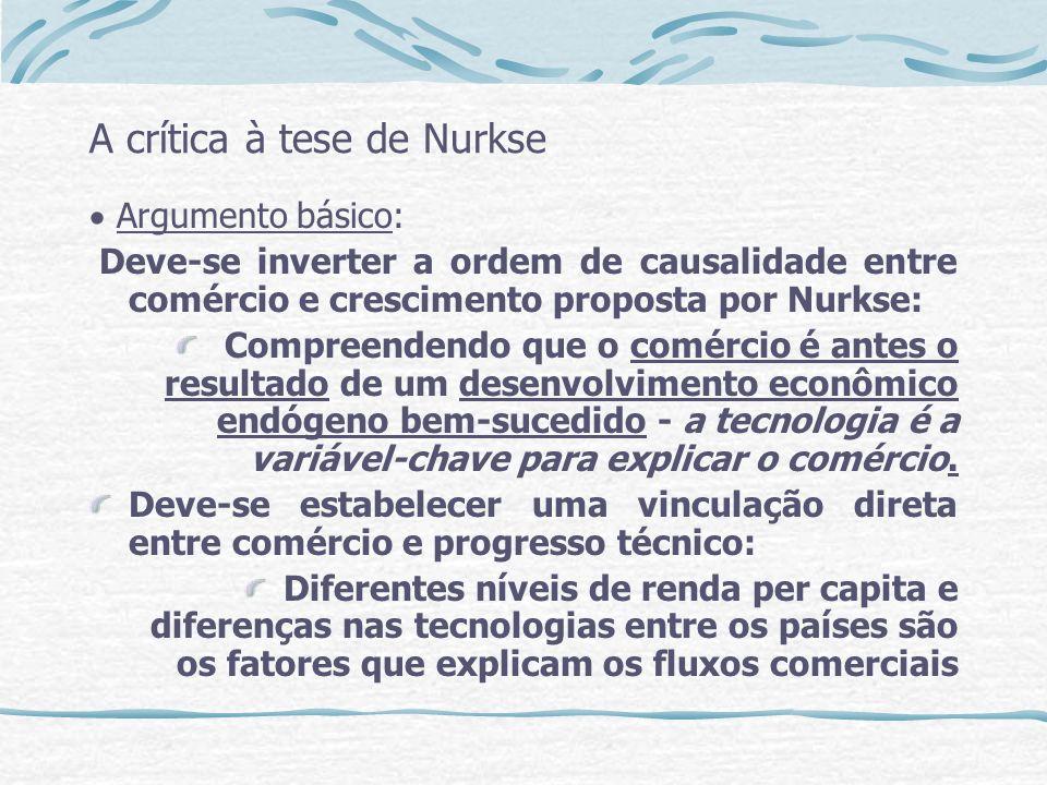 A crítica à tese de Nurkse Argumento básico: Deve-se inverter a ordem de causalidade entre comércio e crescimento proposta por Nurkse: Compreendendo q