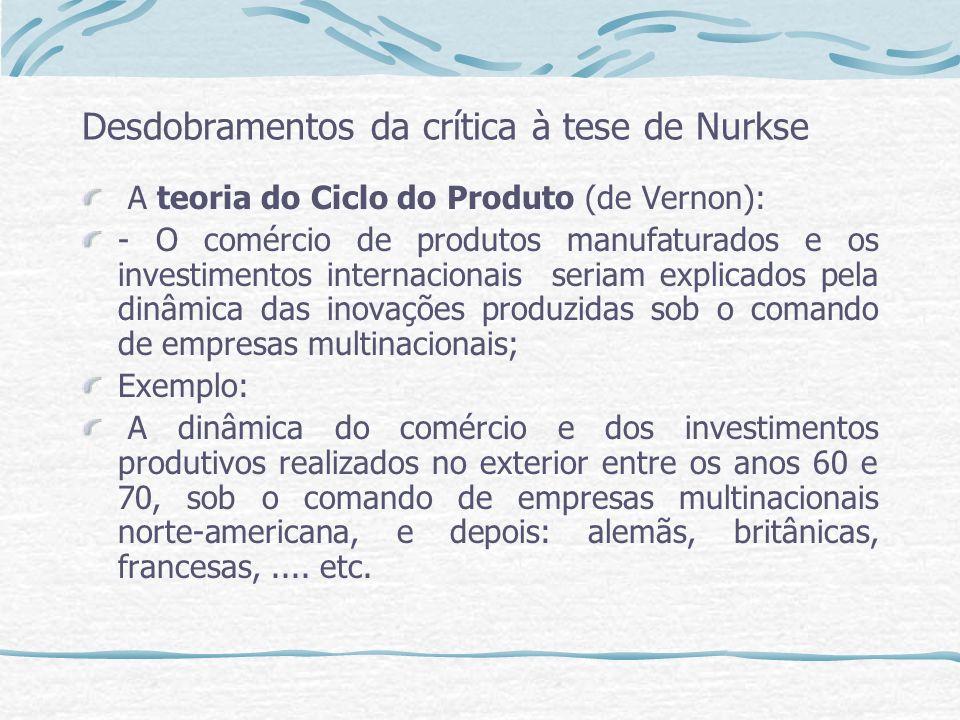 Desdobramentos da crítica à tese de Nurkse A teoria do Ciclo do Produto (de Vernon): - O comércio de produtos manufaturados e os investimentos interna