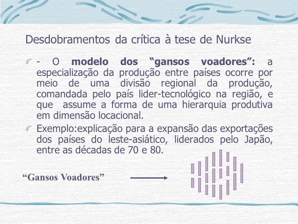 Desdobramentos da crítica à tese de Nurkse - O modelo dos gansos voadores: a especialização da produção entre países ocorre por meio de uma divisão re