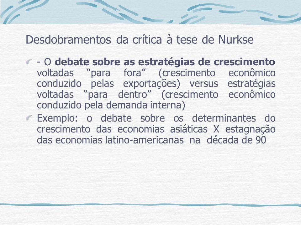 Desdobramentos da crítica à tese de Nurkse - O debate sobre as estratégias de crescimento voltadas para fora (crescimento econômico conduzido pelas ex
