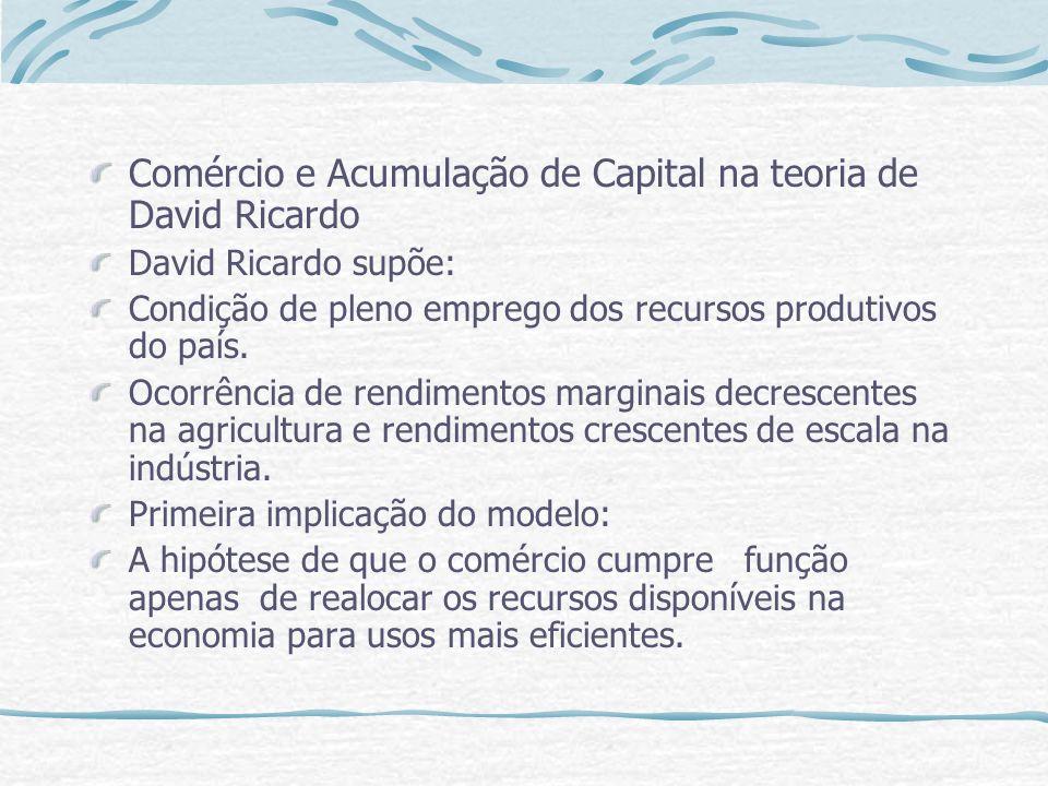 Comércio e Acumulação de Capital na teoria de David Ricardo David Ricardo supõe: Condição de pleno emprego dos recursos produtivos do país. Ocorrência