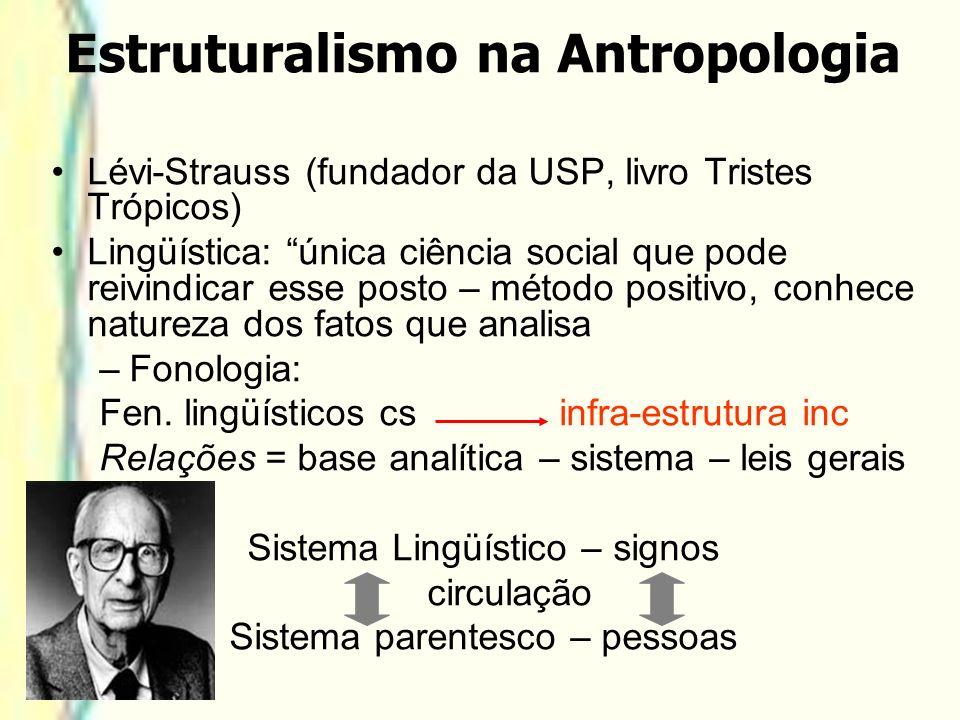 Estruturalismo na Antropologia Lévi-Strauss (fundador da USP, livro Tristes Trópicos) Lingüística: única ciência social que pode reivindicar esse post