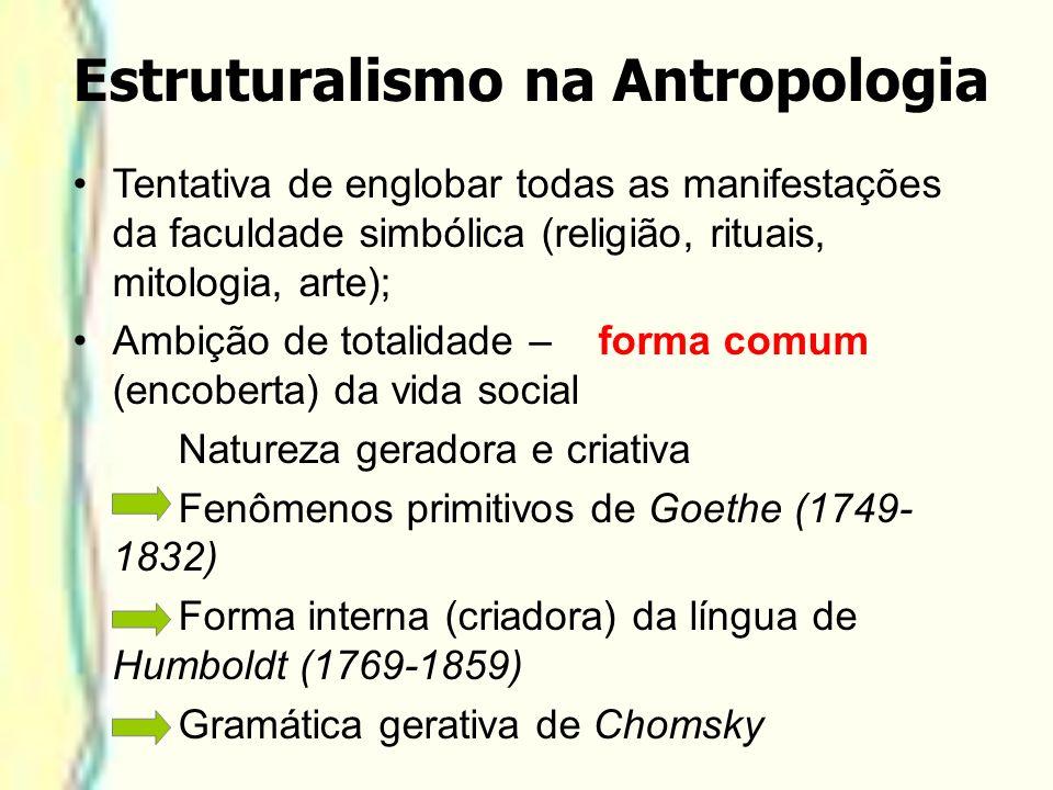 Estruturalismo na Antropologia Tentativa de englobar todas as manifestações da faculdade simbólica (religião, rituais, mitologia, arte); Ambição de to