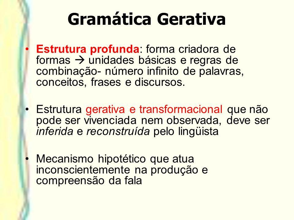 Gramática Gerativa Saussure – langue X parole Chomsky – competência X desempenho Competência lingüística: –Emergência/aquisição das unidades e regras –Estrutura profunda de todas as línguas é semelhante, o que permite a tradução –Resolve problema ciências compreensivas