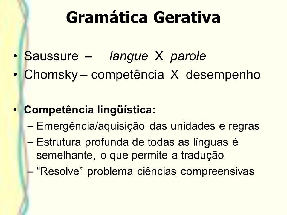 Gramática Gerativa Saussure – langue X parole Chomsky – competência X desempenho Competência lingüística: –Emergência/aquisição das unidades e regras