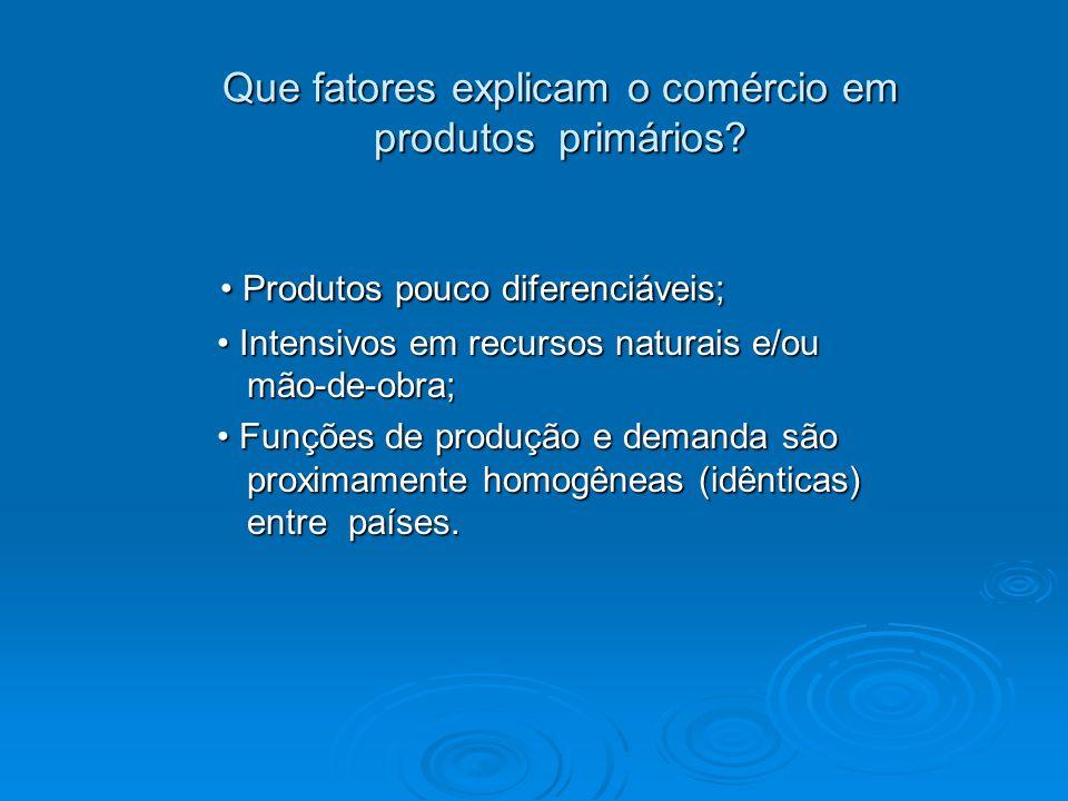 Que fatores explicam o comércio em produtos primários? Produtos pouco diferenciáveis; Produtos pouco diferenciáveis; Intensivos em recursos naturais e