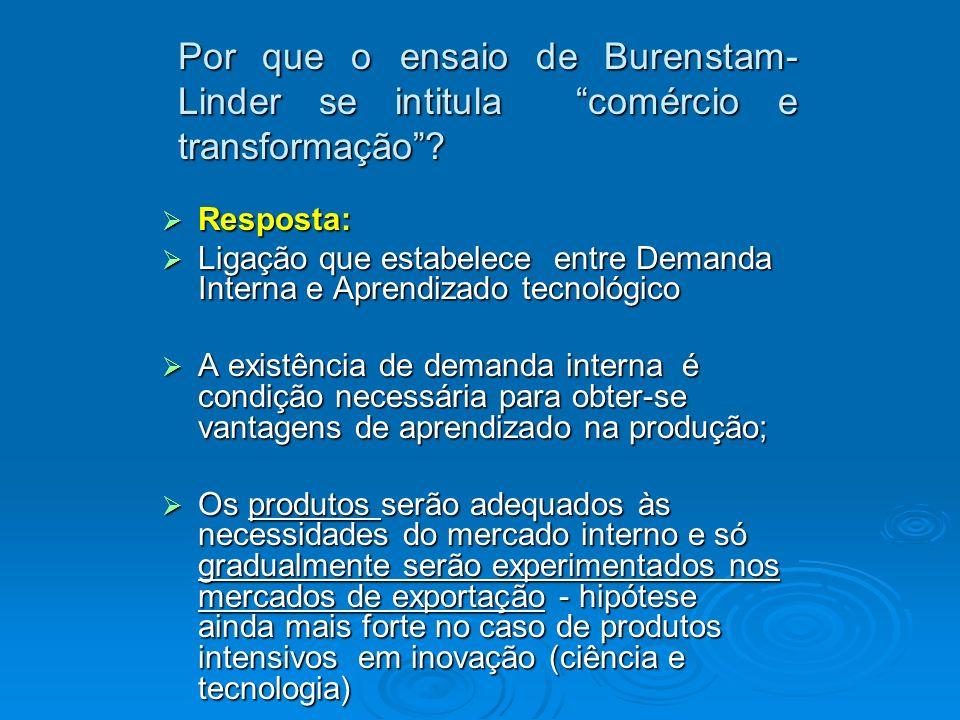 Por que o ensaio de Burenstam- Linder se intitula comércio e transformação? Resposta: Resposta: Ligação que estabelece entre Demanda Interna e Aprendi