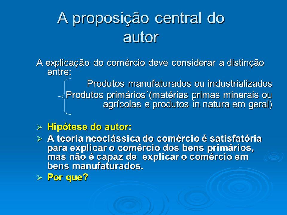A proposição central do autor A explicação do comércio deve considerar a distinção entre: Produtos manufaturados ou industrializados Produtos manufatu