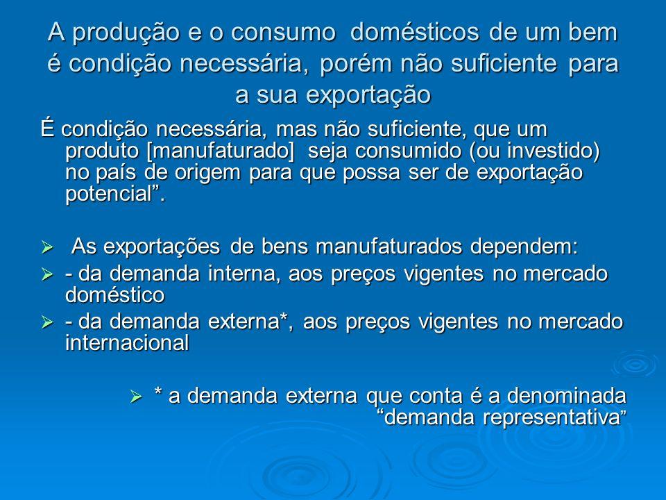 A produção e o consumo domésticos de um bem é condição necessária, porém não suficiente para a sua exportação É condição necessária, mas não suficient
