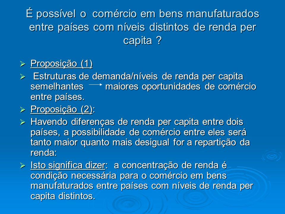 É possível o comércio em bens manufaturados entre países com níveis distintos de renda per capita ? Proposição (1) Proposição (1) Estruturas de demand