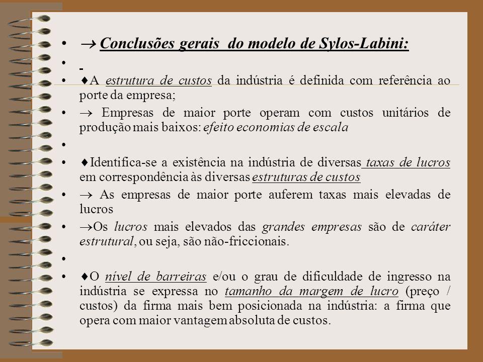 Conclusões gerais do modelo de Sylos-Labini: A estrutura de custos da indústria é definida com referência ao porte da empresa; Empresas de maior porte