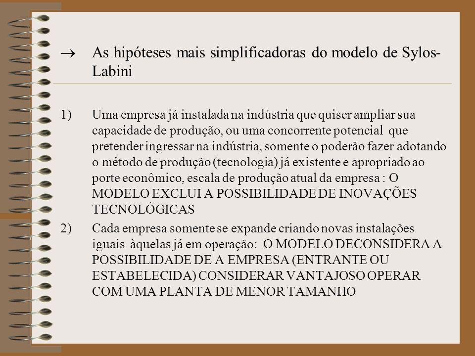 As hipóteses mais simplificadoras do modelo de Sylos- Labini 1)Uma empresa já instalada na indústria que quiser ampliar sua capacidade de produção, ou