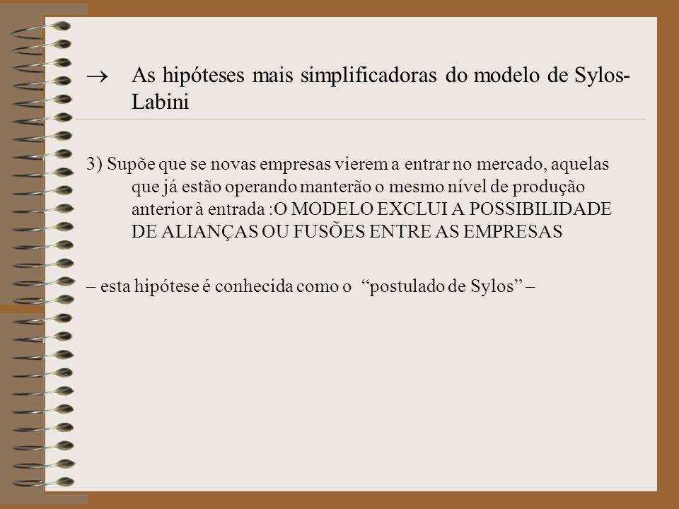 As hipóteses mais simplificadoras do modelo de Sylos- Labini 3) Supõe que se novas empresas vierem a entrar no mercado, aquelas que já estão operando