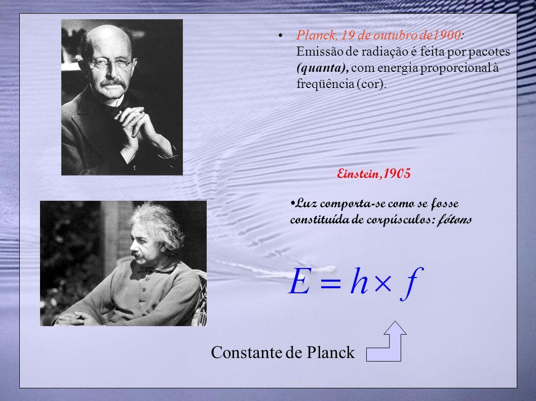 Planck, 19 de outubro de1900: Emissão de radiação é feita por pacotes (quanta), com energia proporcional à freqüência (cor). Constante de Planck Luz c