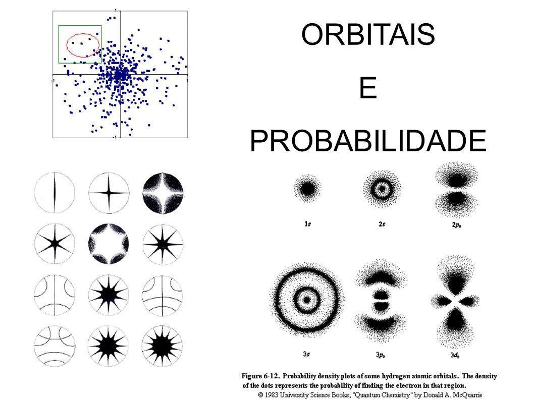 ORBITAIS E PROBABILIDADE