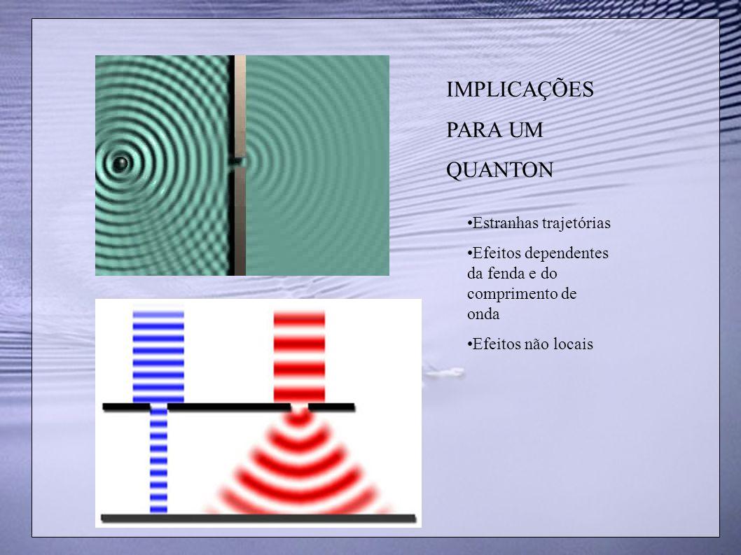 IMPLICAÇÕES PARA UM QUANTON Estranhas trajetórias Efeitos dependentes da fenda e do comprimento de onda Efeitos não locais