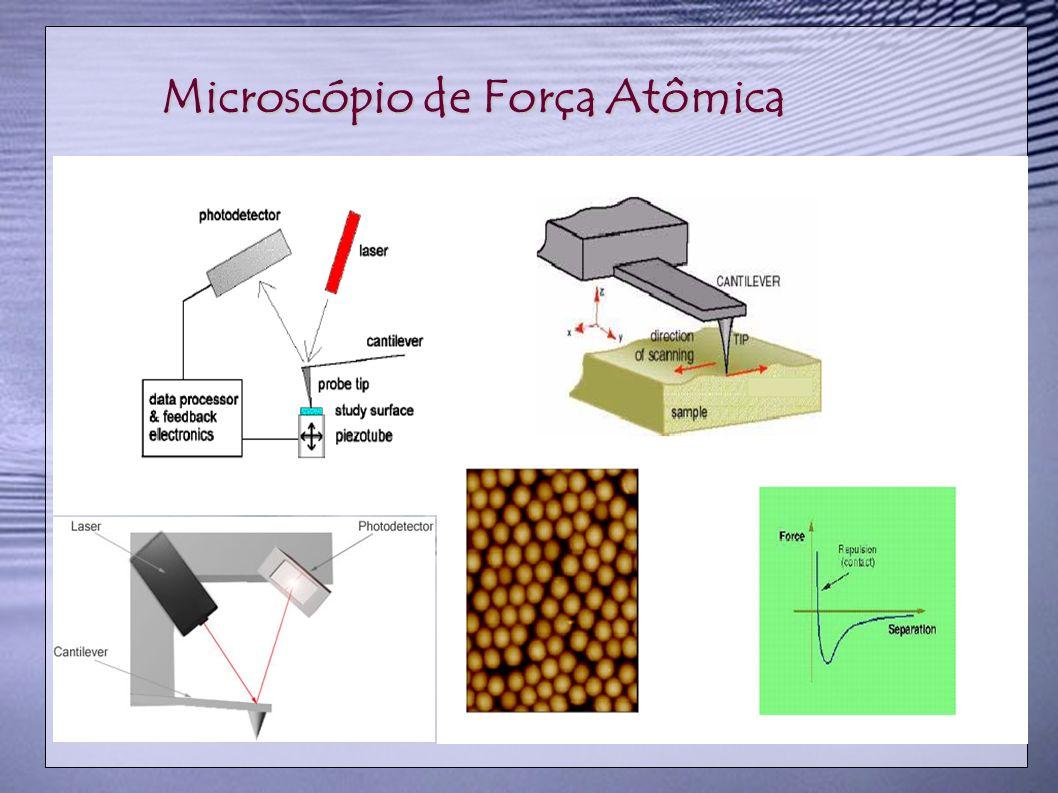 Microscópio de Força Atômica