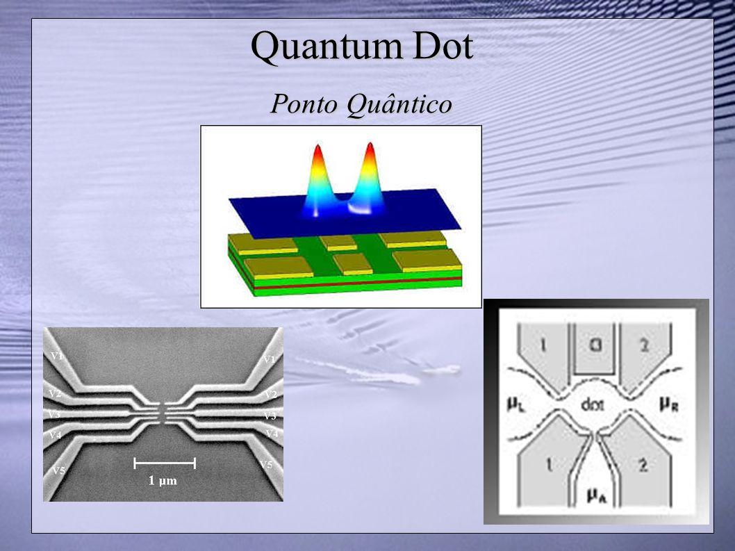 Quantum Dot Ponto Quântico