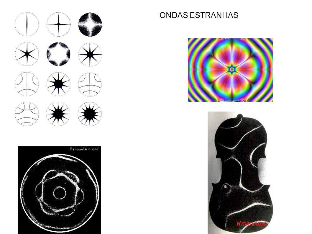 ONDAS ESTRANHAS