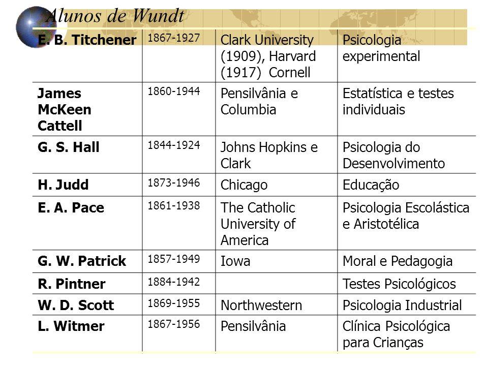 Alunos de Wundt E. B. Titchener 1867-1927 Clark University (1909), Harvard (1917) Cornell Psicologia experimental James McKeen Cattell 1860-1944 Pensi