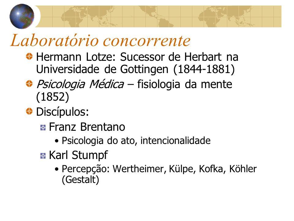 Laboratório concorrente Hermann Lotze: Sucessor de Herbart na Universidade de Gottingen (1844-1881) Psicologia Médica – fisiologia da mente (1852) Dis