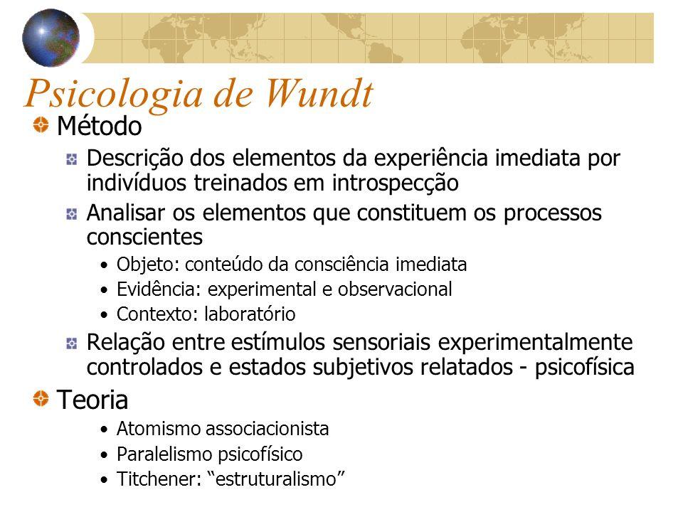 Psicologia de Wundt Método Descrição dos elementos da experiência imediata por indivíduos treinados em introspecção Analisar os elementos que constitu