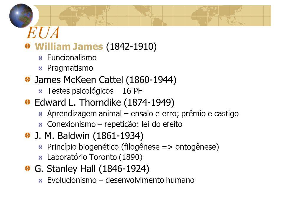 EUA William James (1842-1910) Funcionalismo Pragmatismo James McKeen Cattel (1860-1944) Testes psicológicos – 16 PF Edward L. Thorndike (1874-1949) Ap