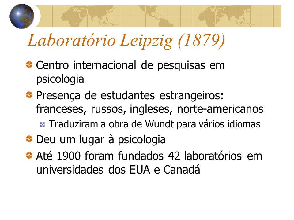 Laboratório Leipzig (1879) Centro internacional de pesquisas em psicologia Presença de estudantes estrangeiros: franceses, russos, ingleses, norte-ame