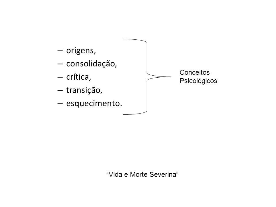 – origens, – consolidação, – crítica, – transição, – esquecimento. Vida e Morte Severina Conceitos Psicológicos