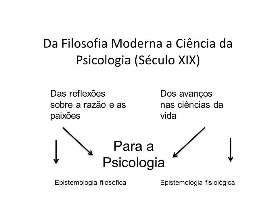 Da Filosofia Moderna a Ciência da Psicologia (Século XIX) Dos avanços nas ciências da vida Das reflexões sobre a razão e as paixões Para a Psicologia