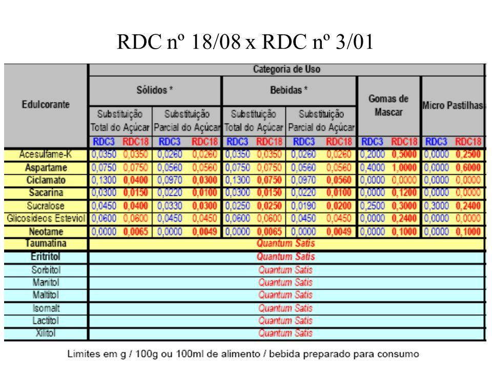RDC nº 18/08 x RDC nº 3/01