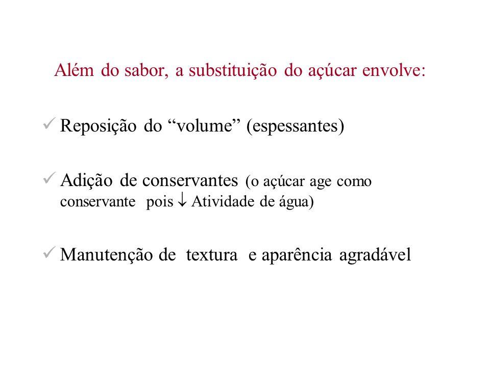Além do sabor, a substituição do açúcar envolve: Reposição do volume (espessantes) Adição de conservantes (o açúcar age como conservante pois Atividad